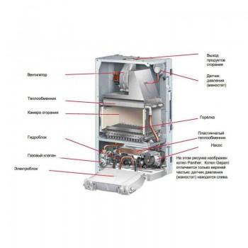 Котел газовый настенный BOSCH GAZ 6000 двухконтурный с закрытой камерой сгорания 18 кВт
