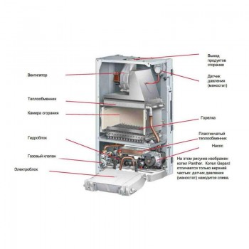Котел газовый настенный BOSCH GAZ 6000 двухконтурный с закрытой камерой сгорания 24 кВт (Ru)