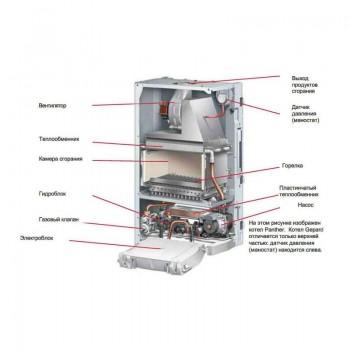 Котел газовый настенный BOSCH GAZ 6000 одноконтурный с закрытой камерой сгорания 24 кВт (Ru)