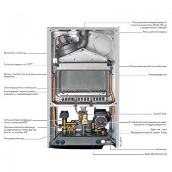 Котел газовый настенный De Dietrich ZENA PLUS MSL 31 MI FF двухконтурный закрытый 31 кВт