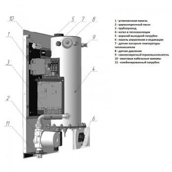 Котел электрический Warmos-RX-II Эван 7,5/220