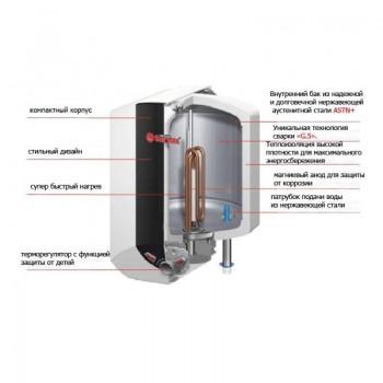 Водонагреватель электрический накопительный Blitz для монтажа над раковиной THERMEX 15 IBL 15 л